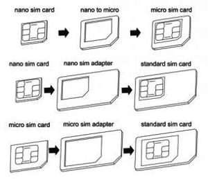 SIM-Karten-Adapter